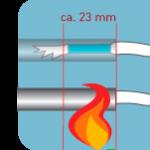 Halter und Schnürsenkel mit einer Flamme erwärmenerwärmen
